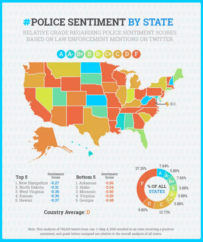 worst police departments 2 Here Are Americas Worst Police Departments